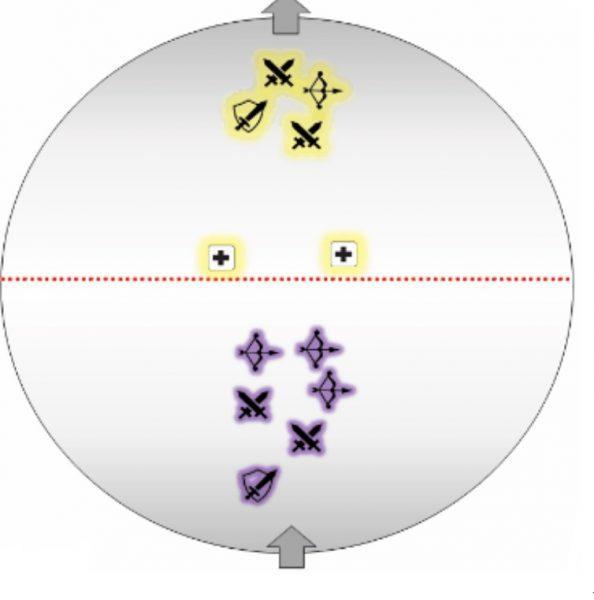 chs twins positioning chart 594x600 - Гайд Maw Of Lorkhaj ESO Ветеранcd