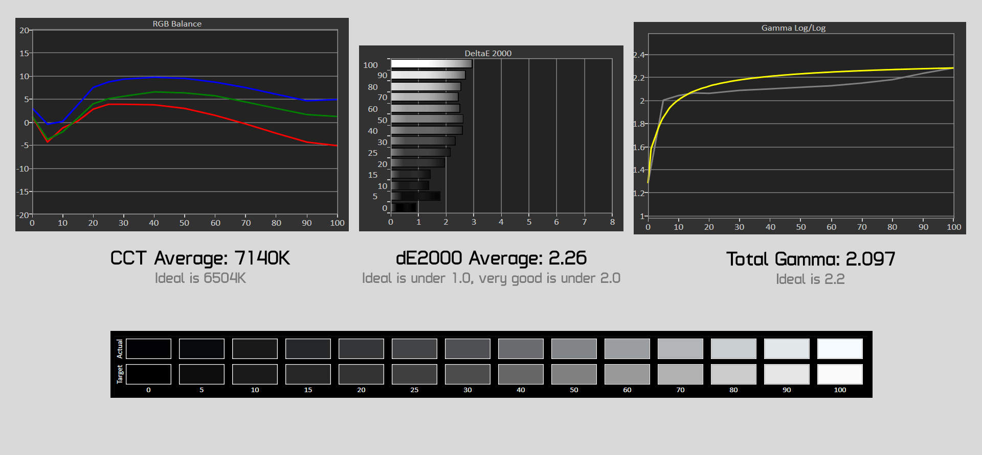 def display grayscale - Asus ROG Strix XG35VQ Обзор монитораcd