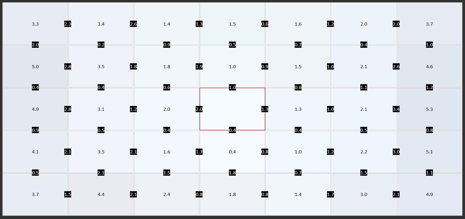 display uniformity2 - Asus ROG Strix XG35VQ Обзор монитораcd