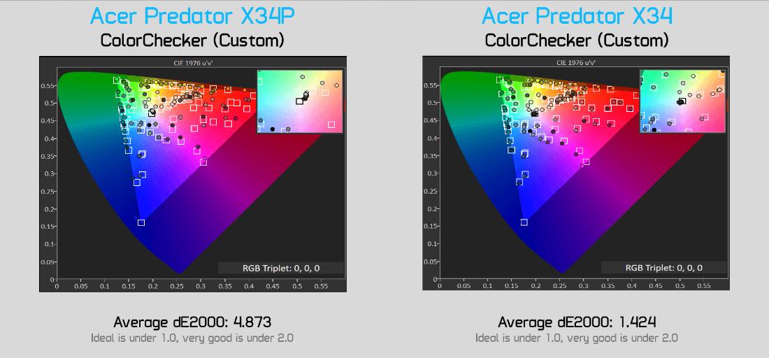 display colorchecker compare - Acer Predator X34 обзор игрового монитораcd