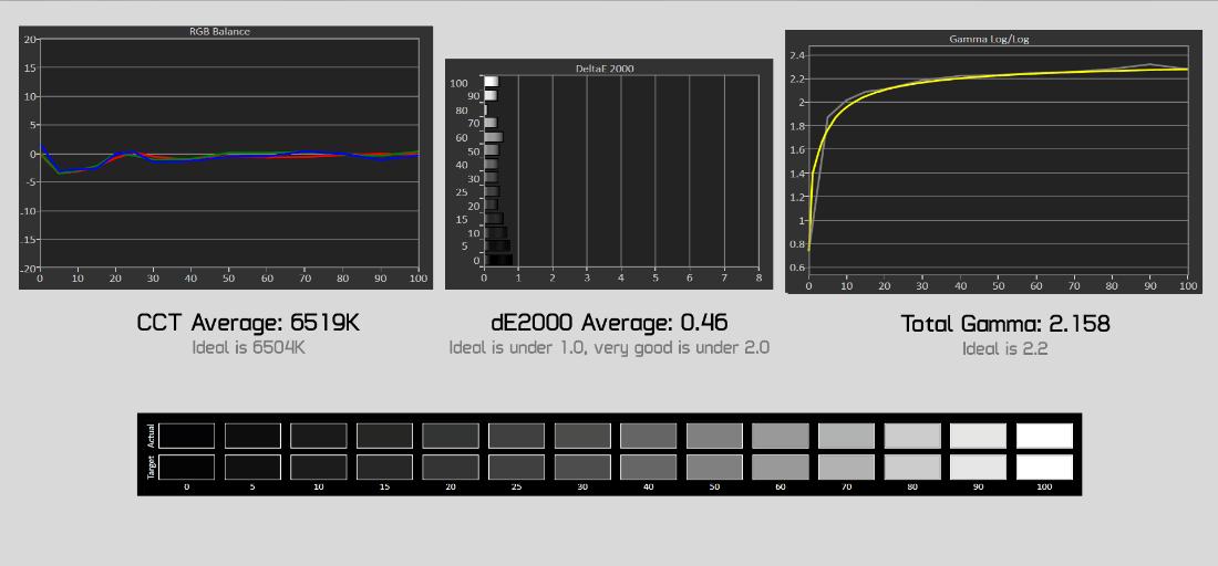 display grayscale cal - Acer Predator X34 обзор игрового монитораcd