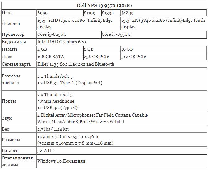 dell xps - Dell XPS 13 9370 (2018) Обзор: эволюционный скачокcd