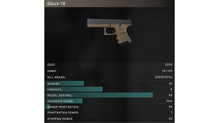 CS:GO: Лучшее оружие