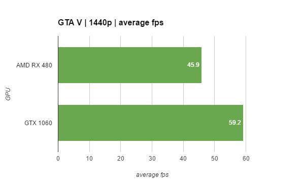gtx-1060-benchmark-results-2-1