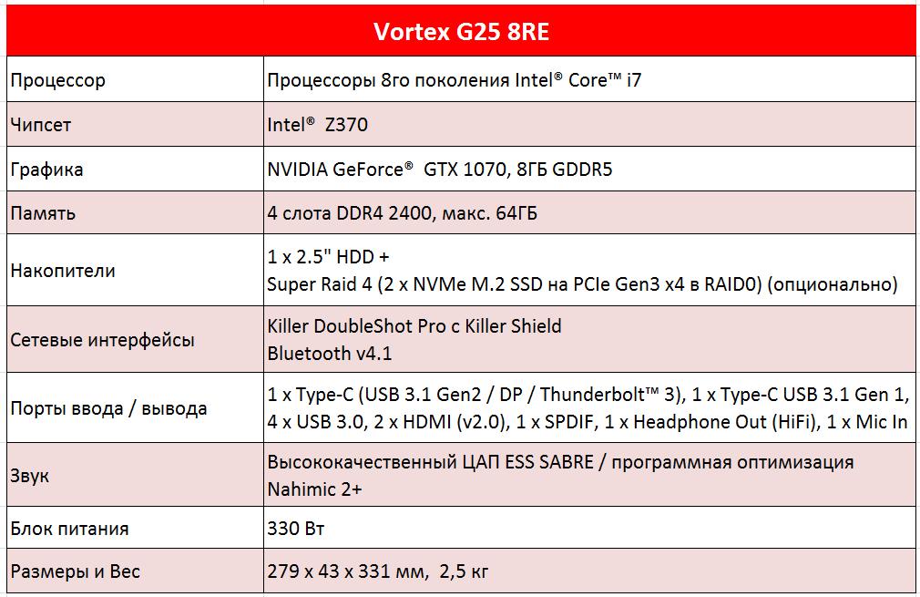 Vortex_G25_8RE_1
