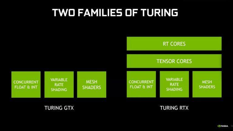Nvidia: Активирует поддержку трассировки лучей на старых видеокартах GTX
