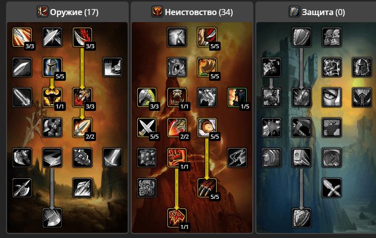 Таланты для воина Fury в Classic