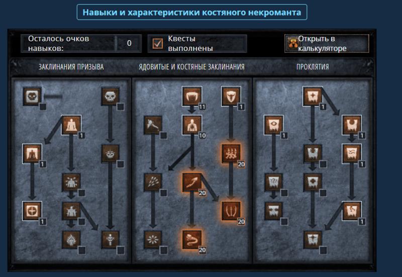 Билд Костяного Некроманта для Diablo 2 Resurrected